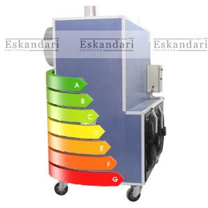مصرف انرژی هیتر آرارات